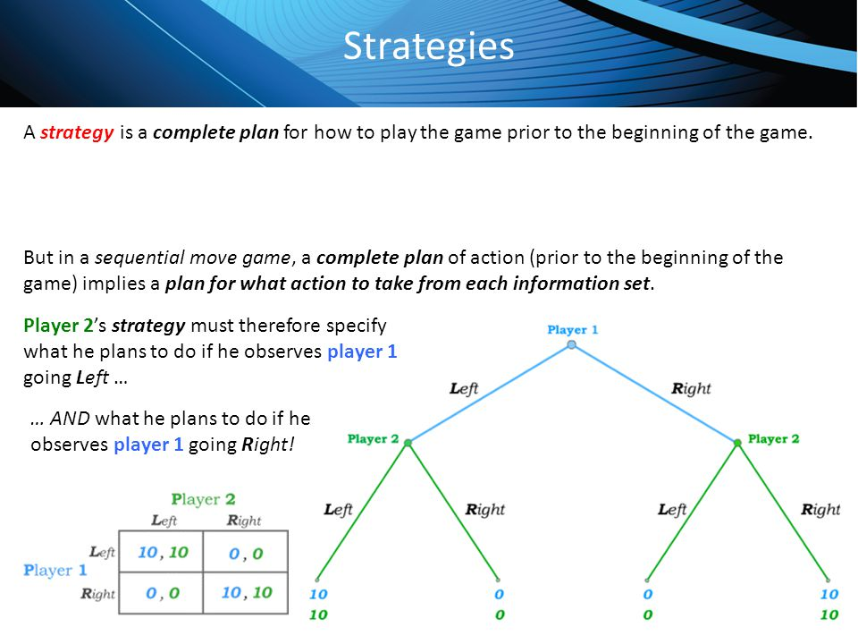 Strategies A strategy is a complete plan for how to play the game prior to the beginning of the game.