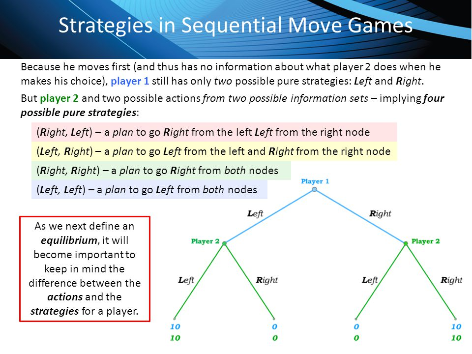 Strategies in Sequential Move Games