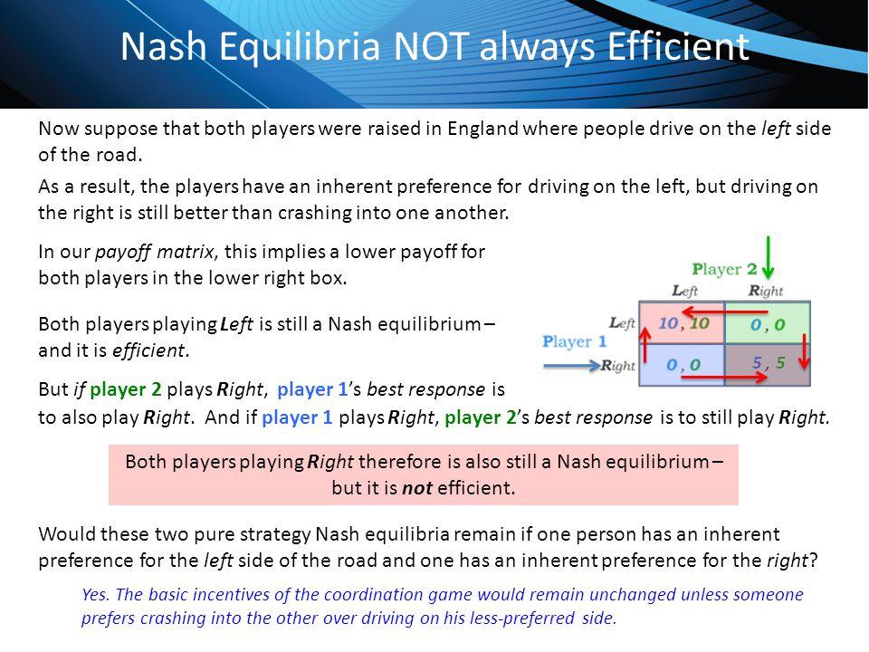Nash Equilibria NOT always Efficient