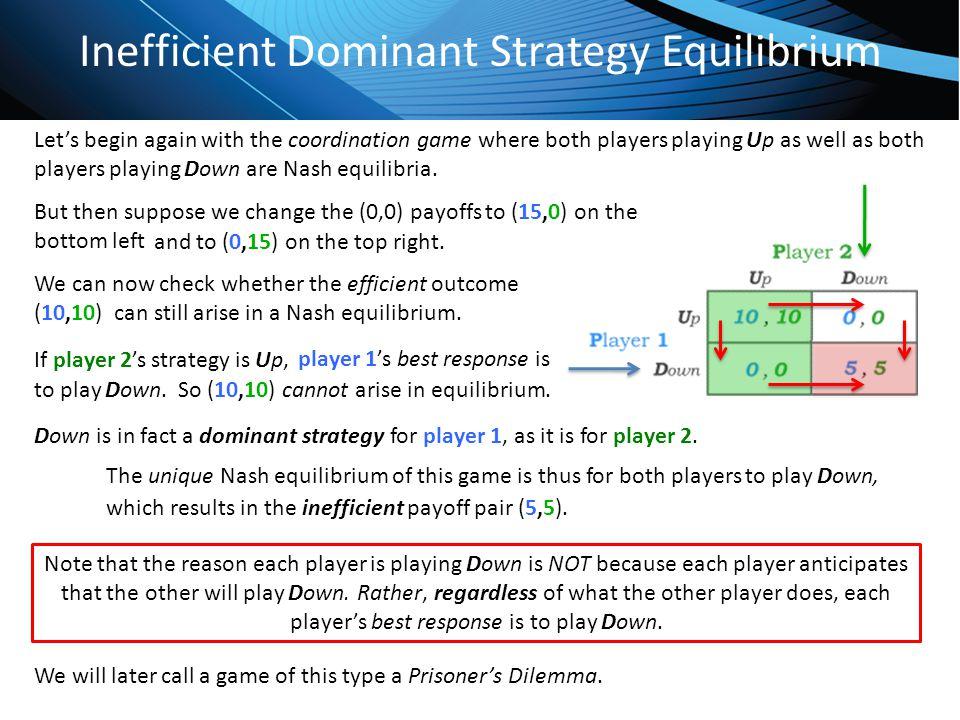 Inefficient Dominant Strategy Equilibrium