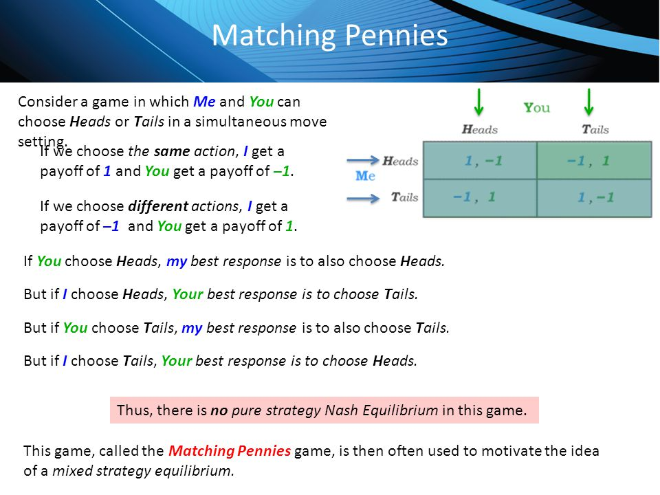Matching Pennies Consider a game in which Me and You can choose Heads or Tails in a simultaneous move setting.