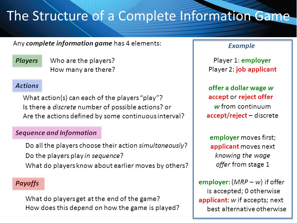 The Structure of a Complete Information Game