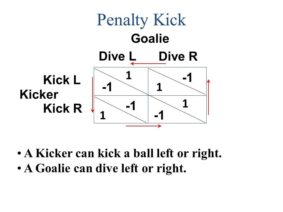 Penalty Kick Goalie Dive L Dive R 1 -1 Kick L -1 1 Kicker 1 -1 Kick R