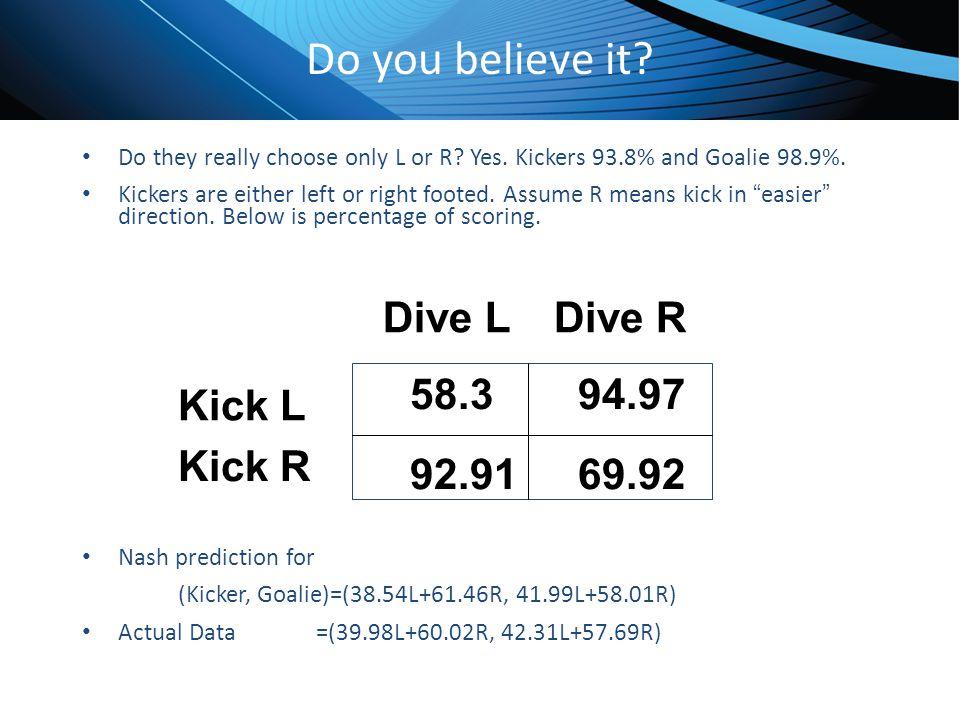 Do you believe it Dive L Dive R 58.3 94.97 Kick L Kick R 92.91 69.92