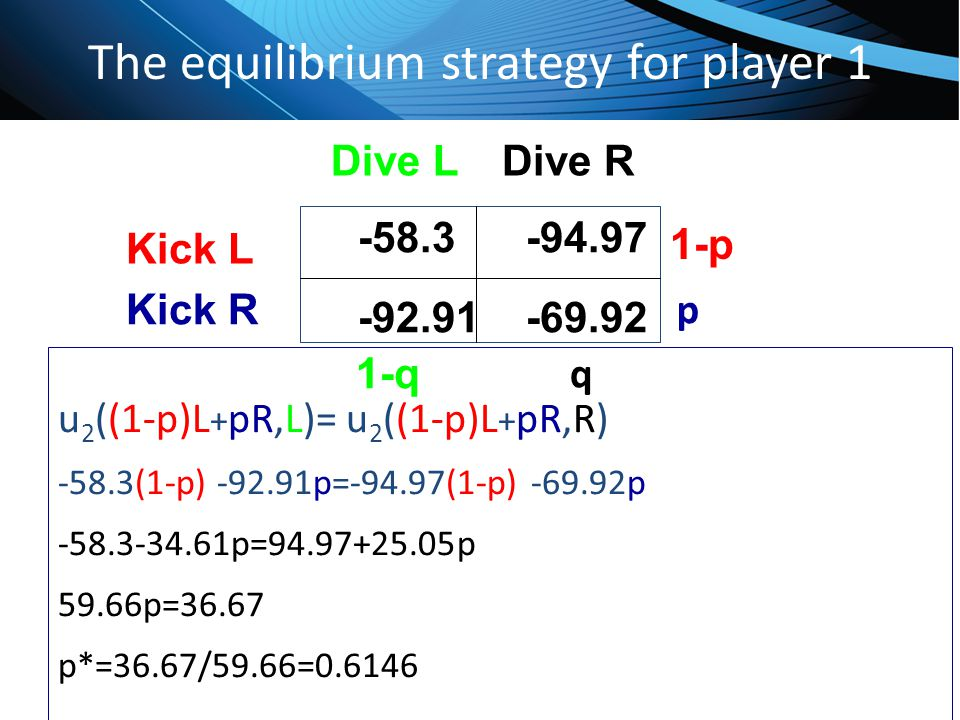 The equilibrium strategy for player 1