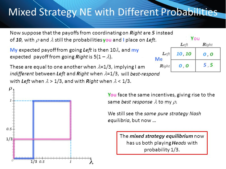 Mixed Strategy NE with Different Probabilities
