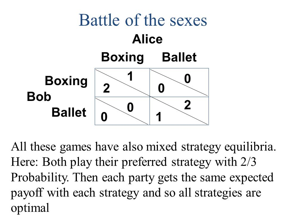Battle of the sexes Alice Boxing Ballet 1 Boxing 2 Bob 2 Ballet 1