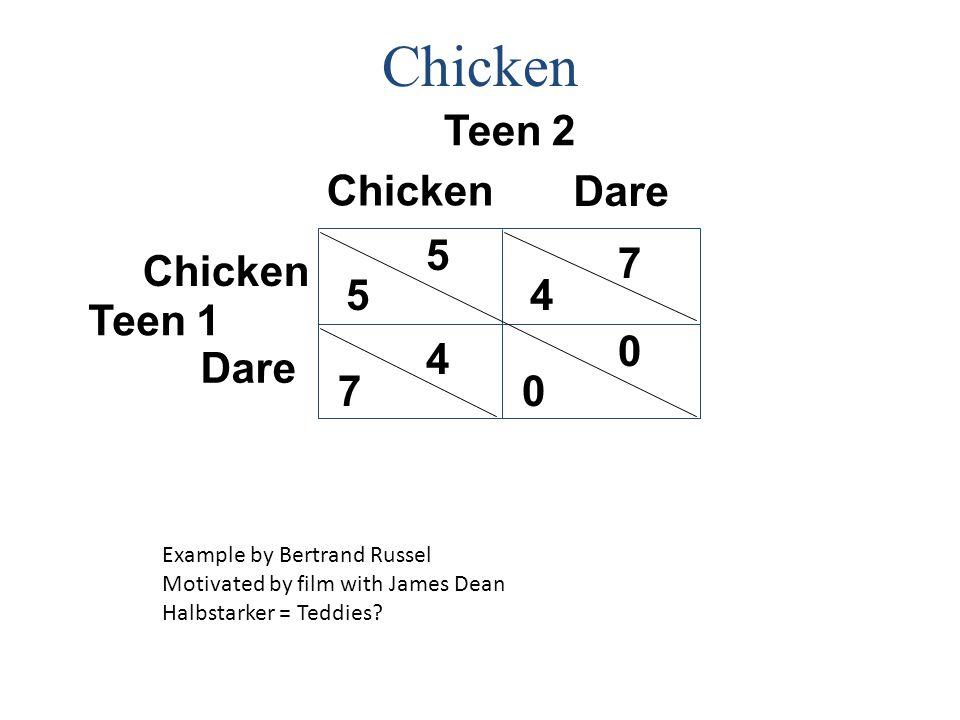 Chicken Teen 2 Chicken Dare 5 7 Chicken 5 4 Teen 1 4 Dare 7