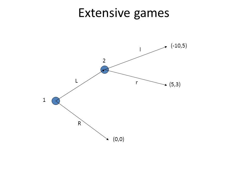 Extensive games (-10,5) l 2 L r (5,3) 1 R (0,0)