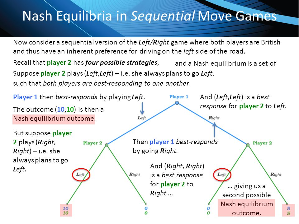 Nash Equilibria in Sequential Move Games