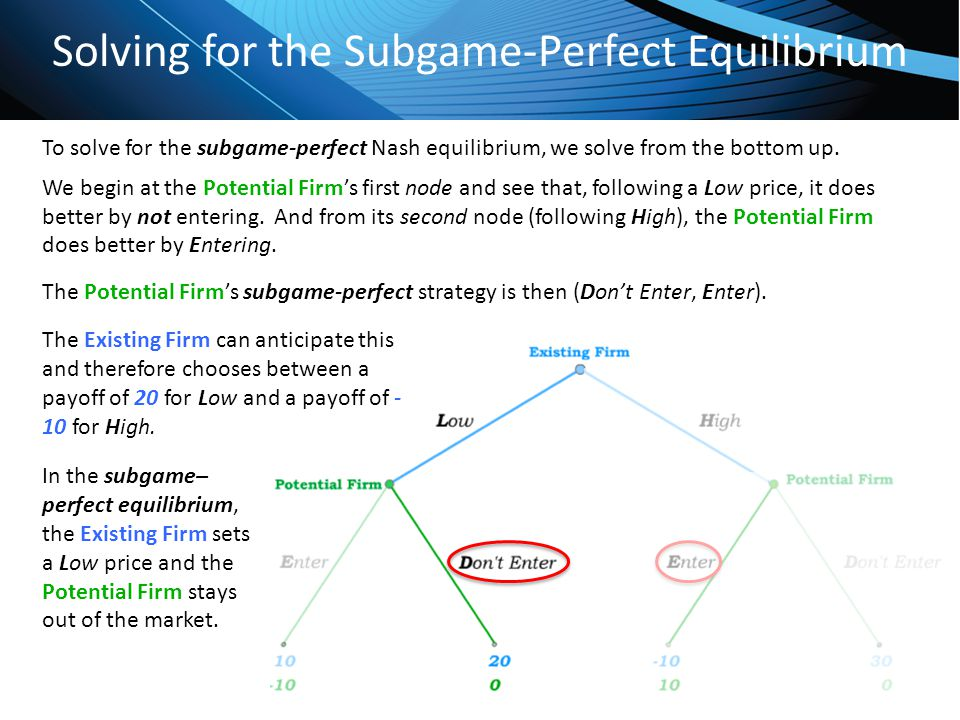 Solving for the Subgame-Perfect Equilibrium