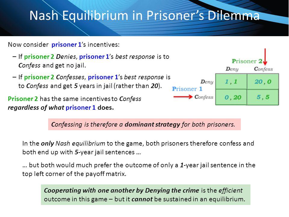 Nash Equilibrium in Prisoner's Dilemma