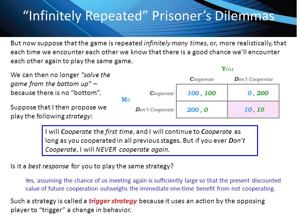Infinitely Repeated Prisoner's Dilemmas