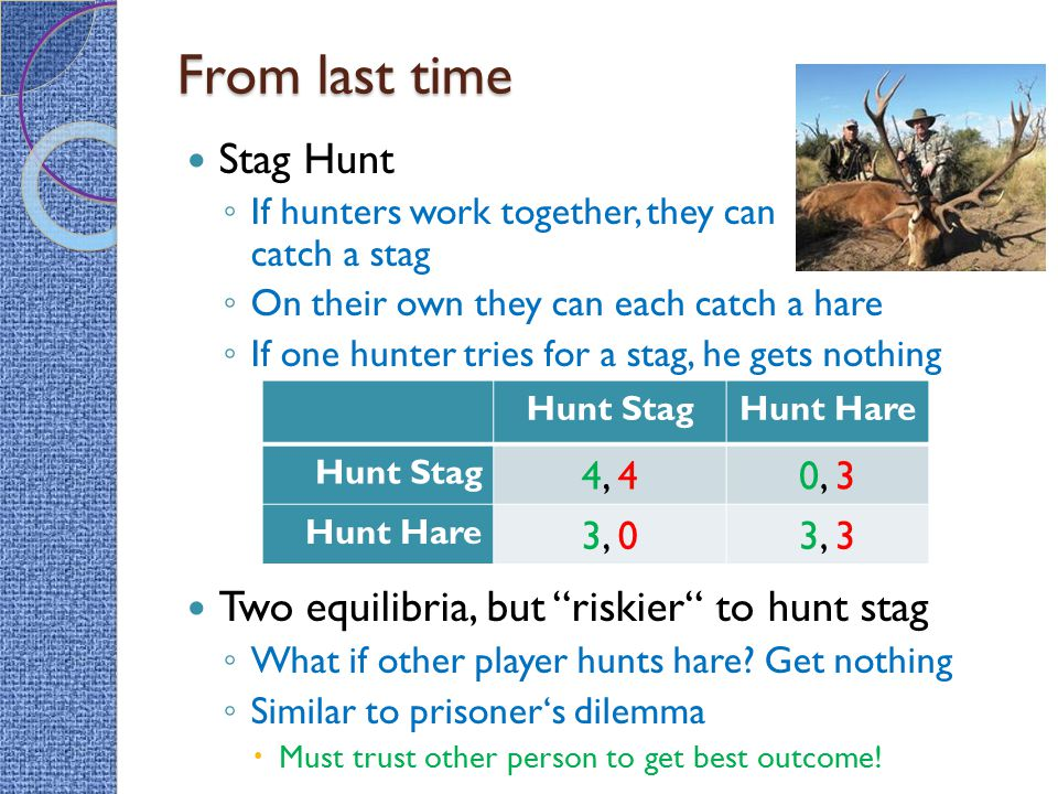 From last time Stag Hunt Two equilibria, but riskier to hunt stag