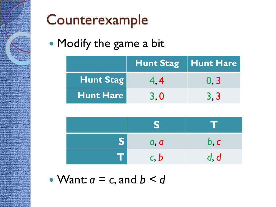 Counterexample Modify the game a bit Want: a = c, and b < d 4, 4