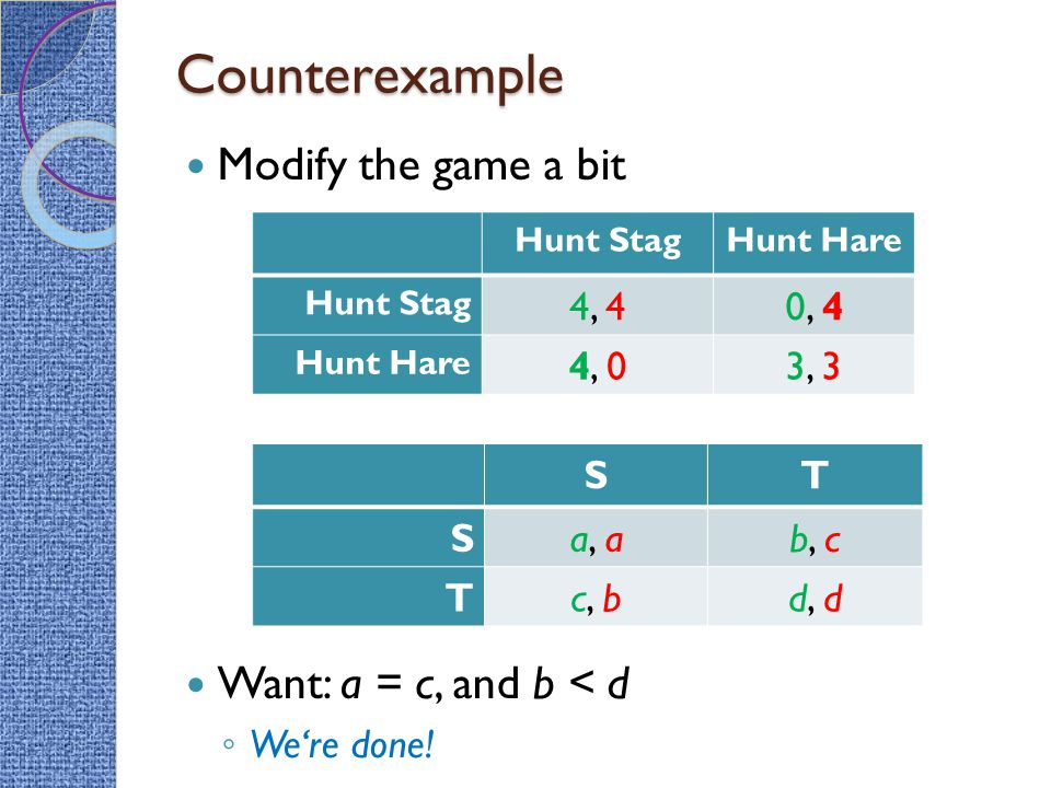 Counterexample Modify the game a bit Want: a = c, and b < d
