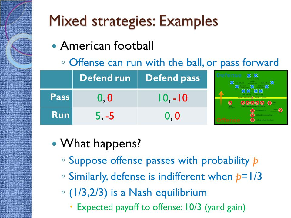 Mixed strategies: Examples