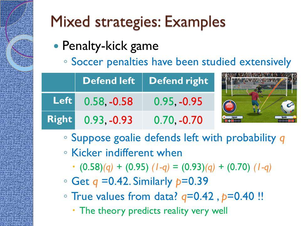 Mixed strategies: Examples