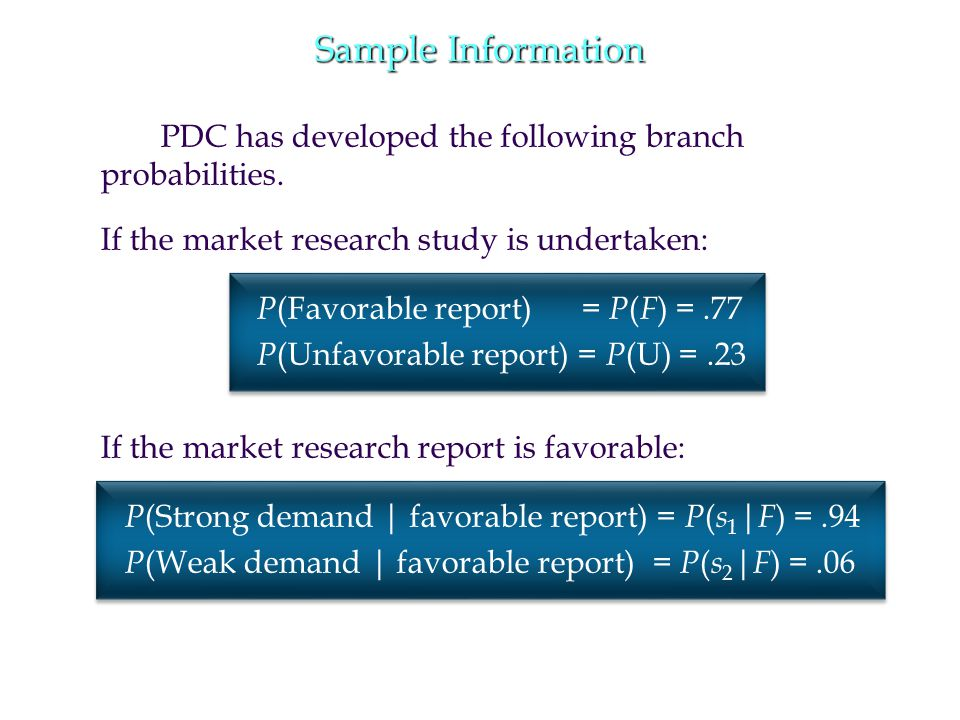 Sample Information PDC has developed the following branch probabilities. If the market research study is undertaken: