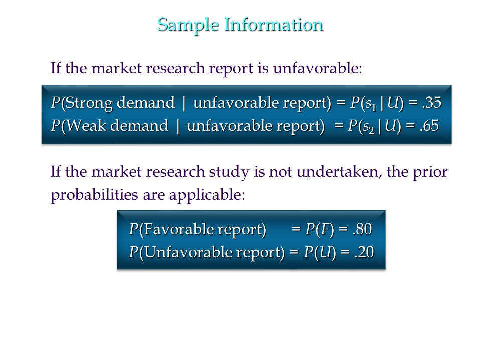 Sample Information If the market research report is unfavorable: