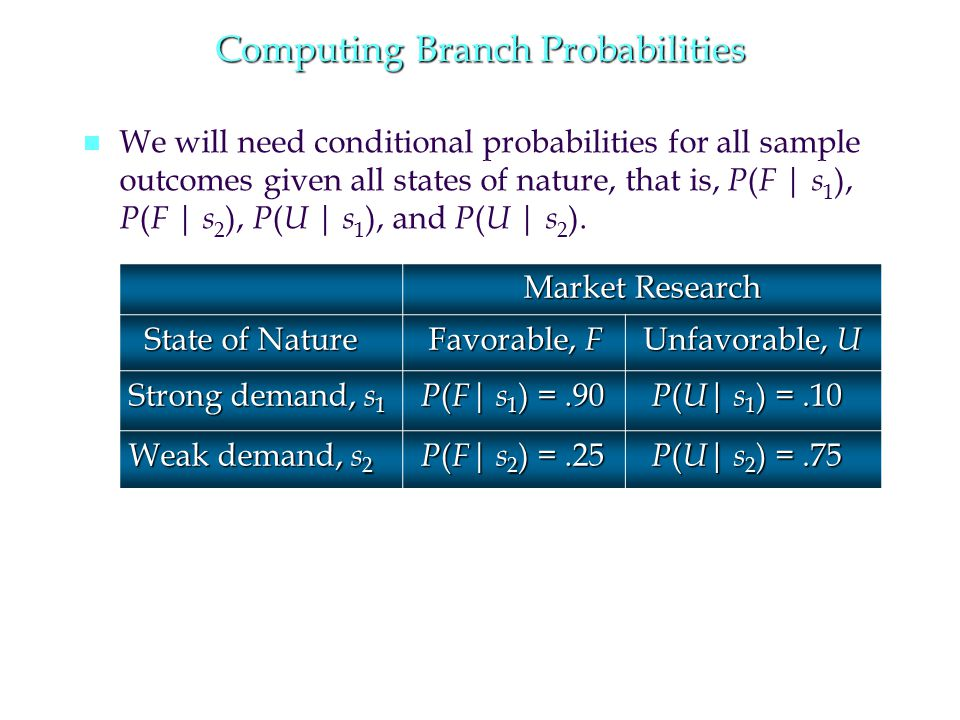 Computing Branch Probabilities