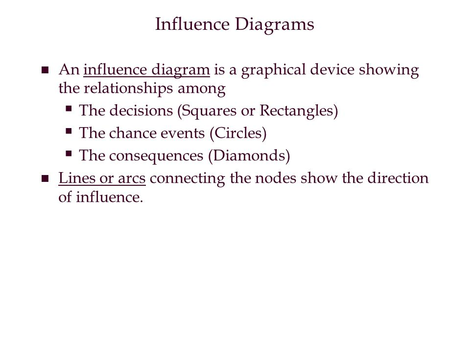 Influence Diagrams An influence diagram is a graphical device showing the relationships among. The decisions (Squares or Rectangles)