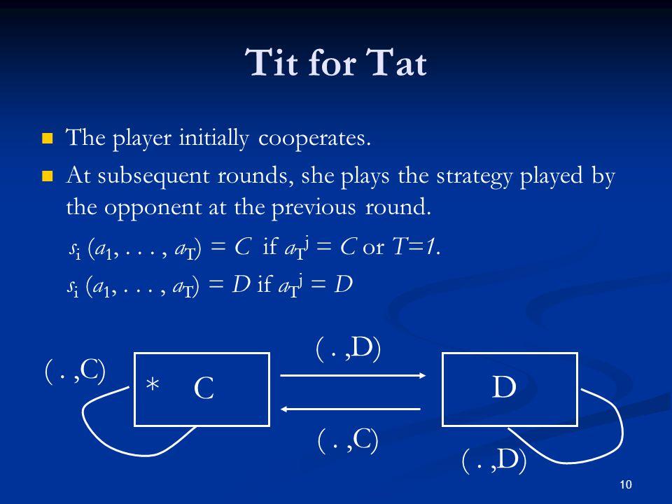 Tit for Tat * C D ( . ,D) ( . ,C) ( . ,C) ( . ,D)