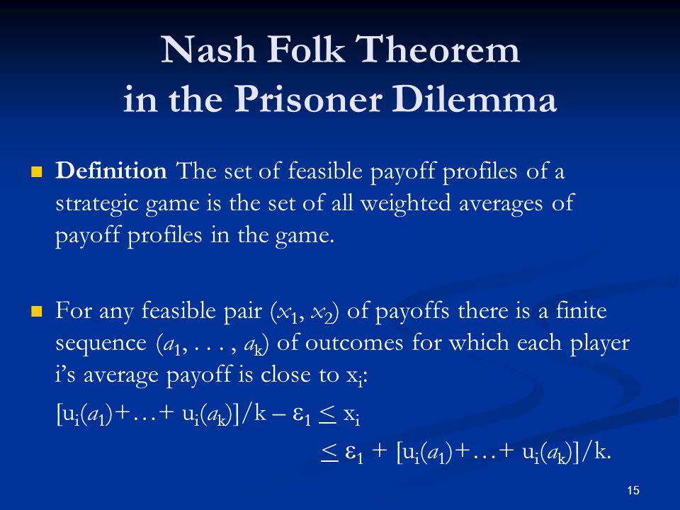 in the Prisoner Dilemma