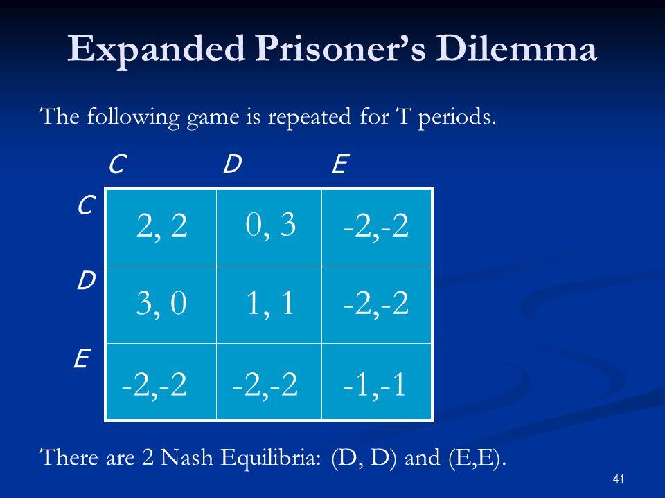 Expanded Prisoner's Dilemma