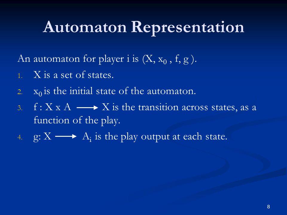 Automaton Representation