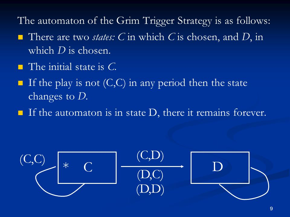 The automaton of the Grim Trigger Strategy is as follows: