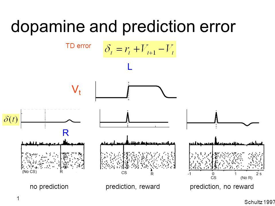 dopamine and prediction error