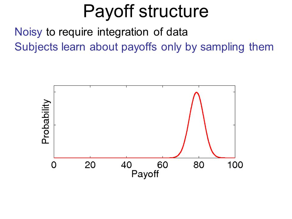 Payoff structure Noisy to require integration of data