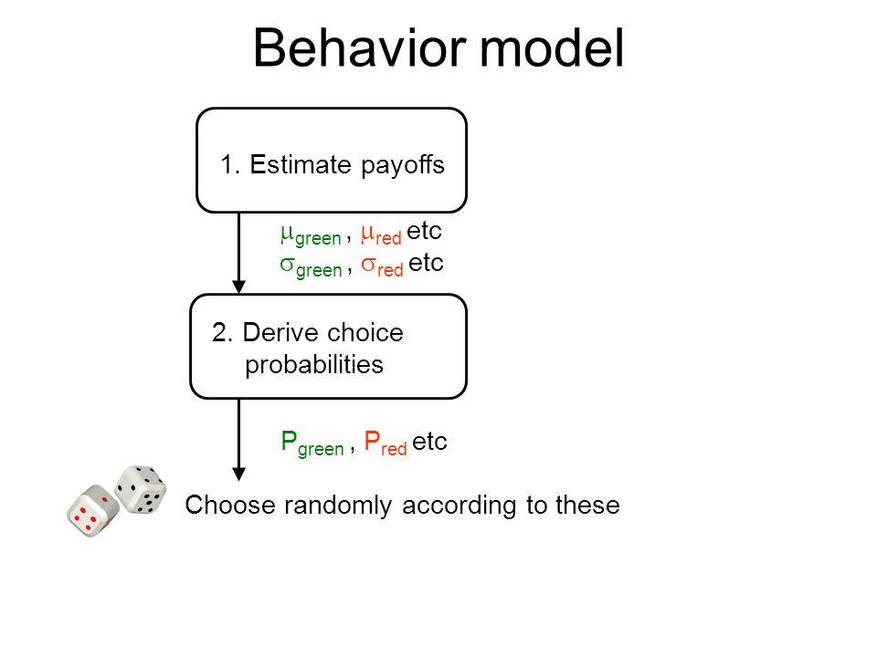 Behavior model 1. Estimate payoffs mgreen , mred etc sgreen , sred etc