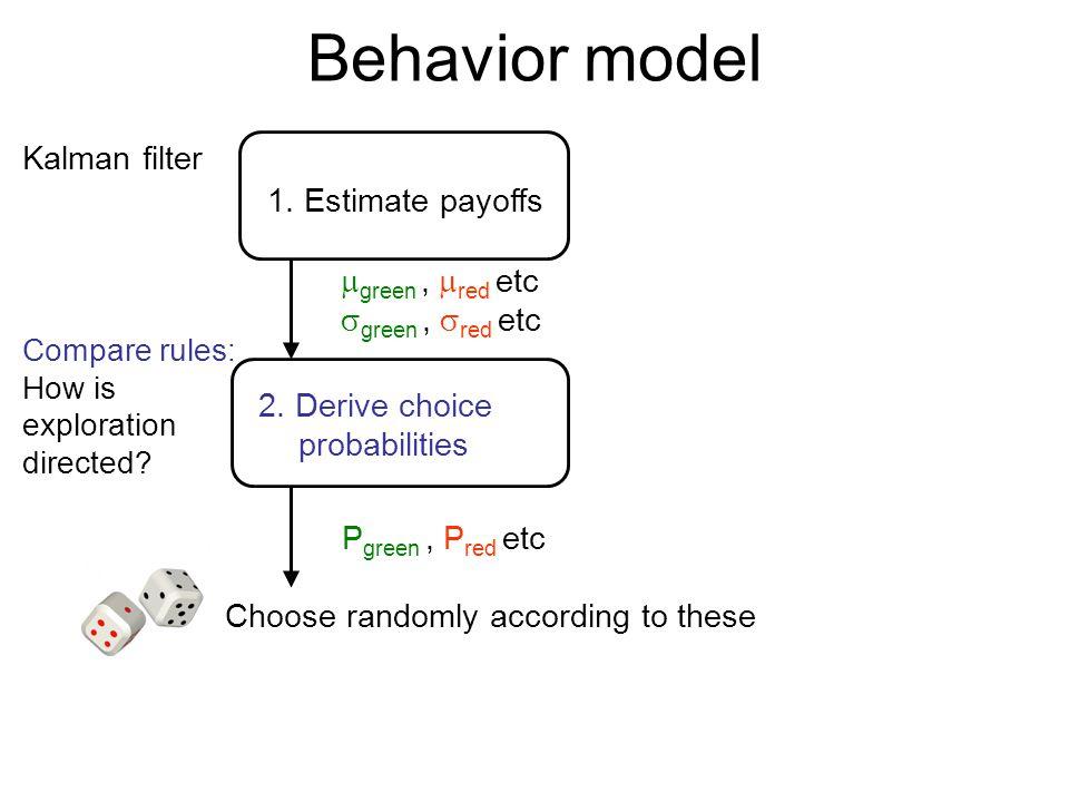 Behavior model Kalman filter 1. Estimate payoffs mgreen , mred etc