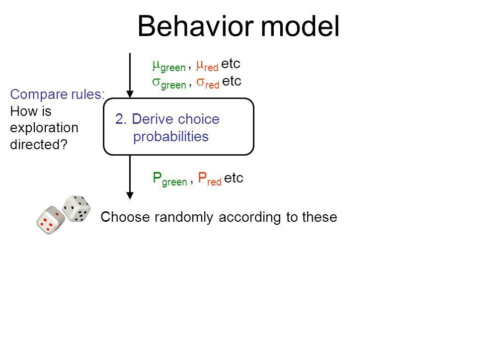 Behavior model mgreen , mred etc sgreen , sred etc