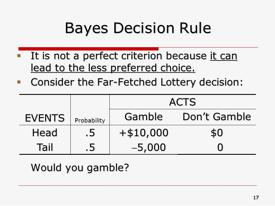 Bayes Decision Rule It is not a perfect criterion because it can lead to the less preferred choice.