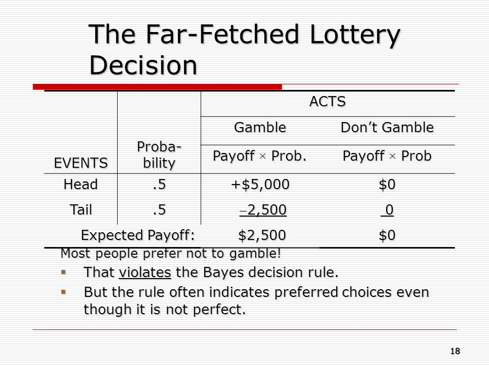 The Far-Fetched Lottery Decision