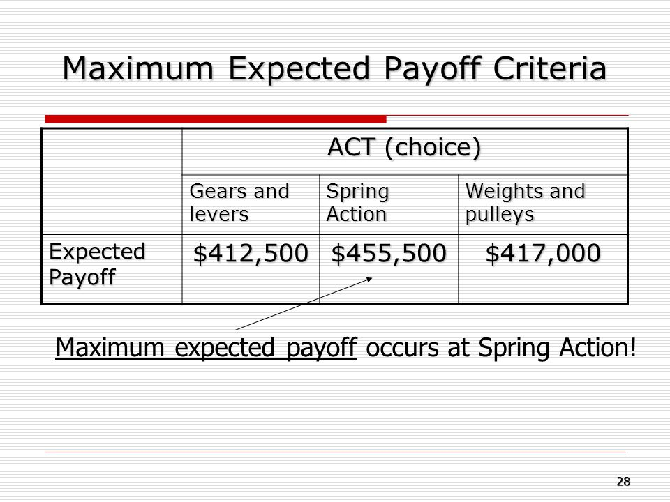 Maximum Expected Payoff Criteria