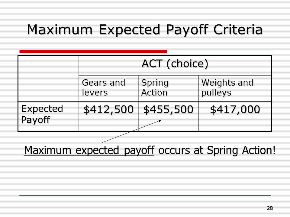 Maximum Expected Payoff Criteria