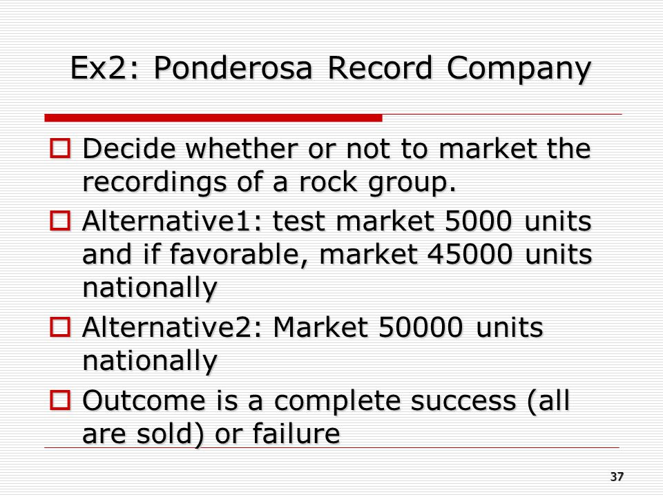 Ex2: Ponderosa Record Company