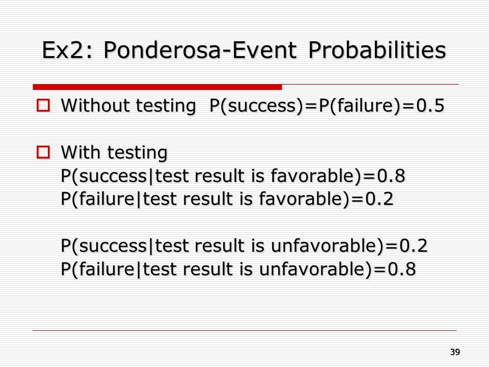 Ex2: Ponderosa-Event Probabilities