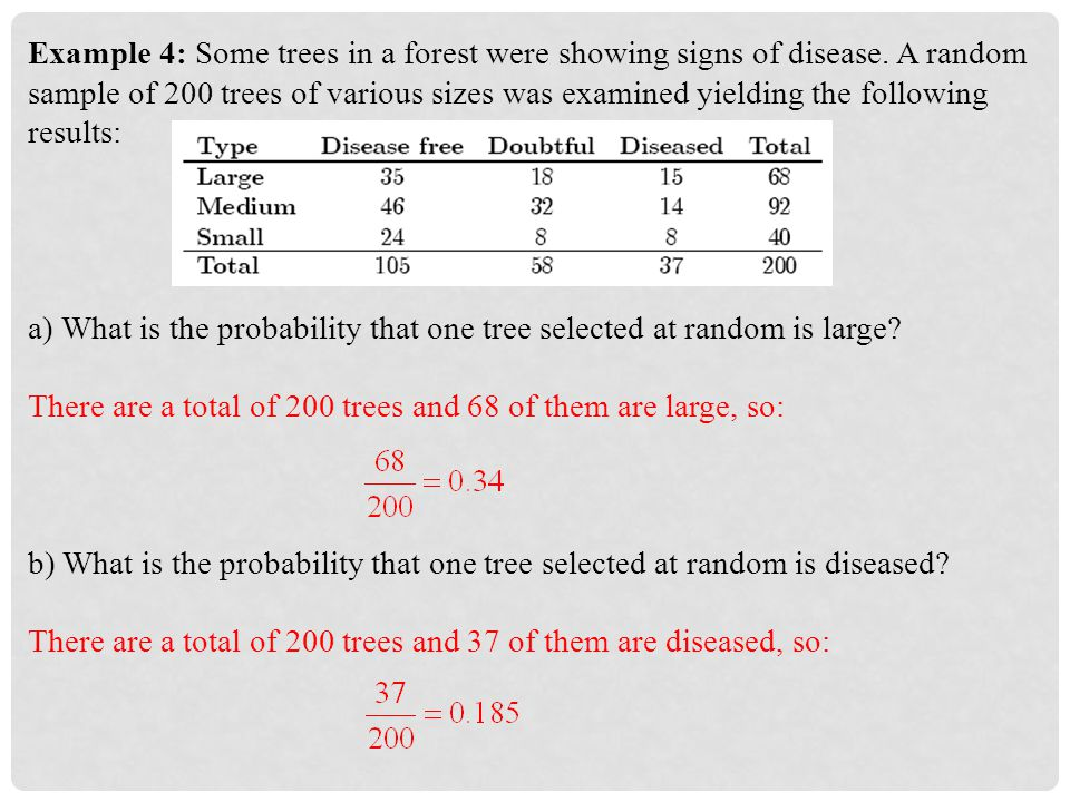 Example 4: Some trees in a forest were showing signs of disease