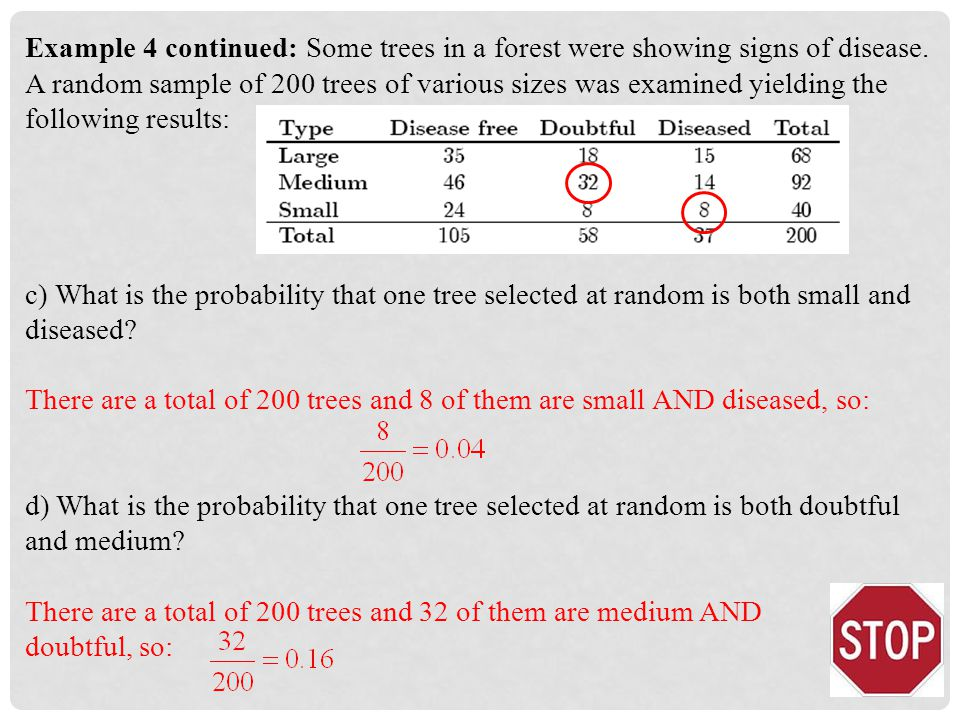 Example 4 continued: Some trees in a forest were showing signs of disease. A random sample of 200 trees of various sizes was examined yielding the following results: