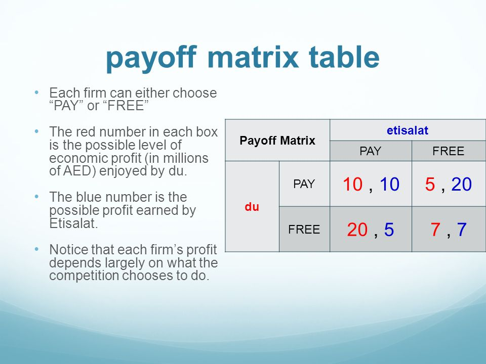 payoff matrix table Each firm can either choose PAY or FREE