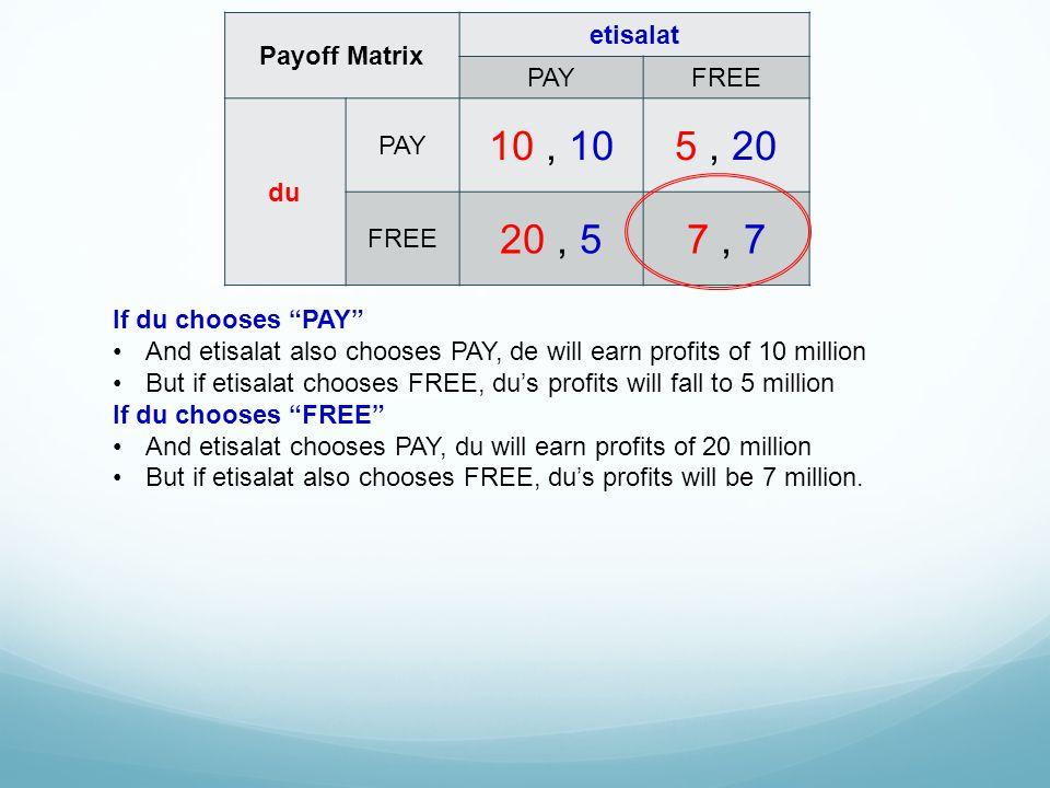10 , 10 5 , 20 20 , 5 7 , 7 Payoff Matrix etisalat PAY FREE du