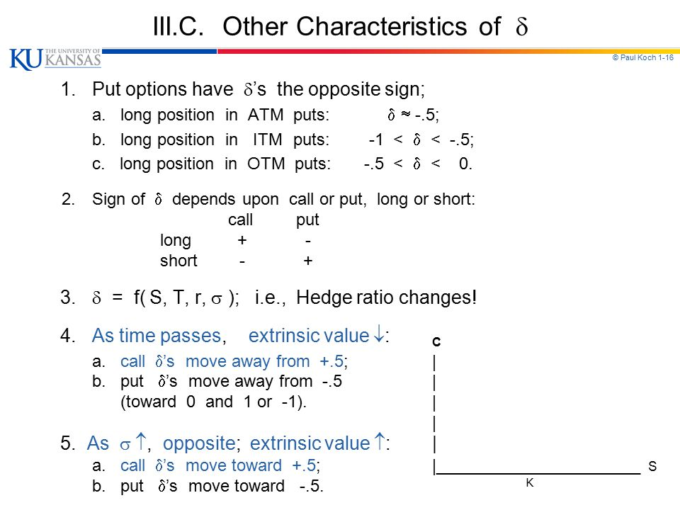 III.C. Other Characteristics of 