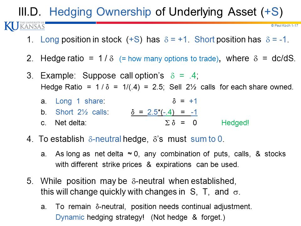 III.D. Hedging Ownership of Underlying Asset (+S)
