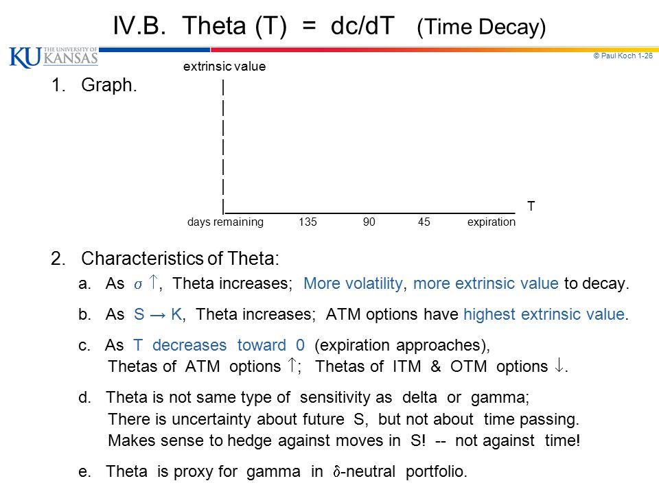 IV.B. Theta (T) = dc/dT (Time Decay)