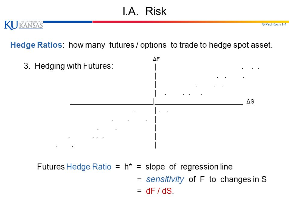 I.A. Risk Hedge Ratios: how many futures / options to trade to hedge spot asset. ΔF. 3. Hedging with Futures: | . . .